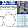 Fencing Chart