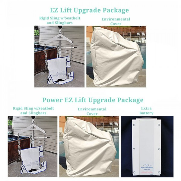EZ and Power EZ Upgrade Packages