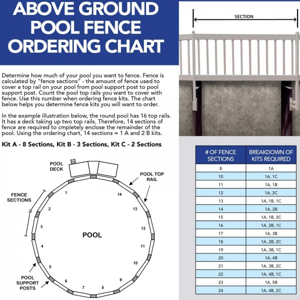 "Above Ground Premium Resin 24"" Tall Pool Fence Kit - White"