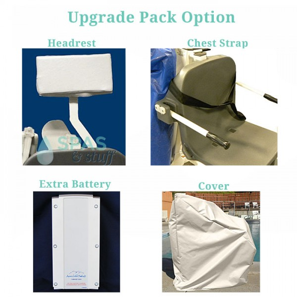 Best Deal on Upgrade Package