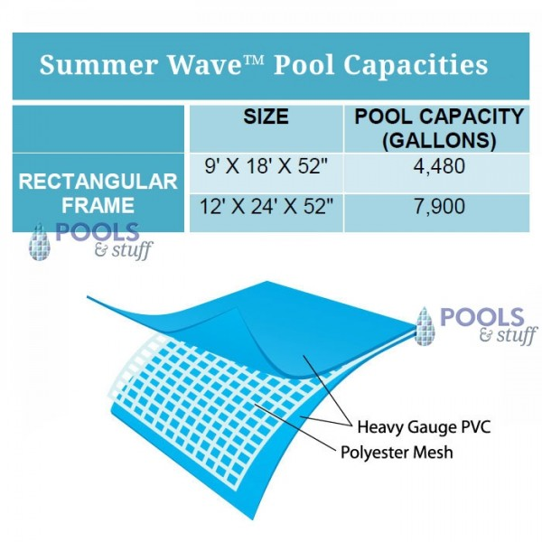 Rectangle - Soft-Sided Above-Ground Pool Kits - Capacity