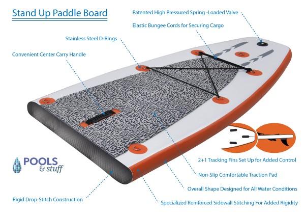 Stingray 11' Stand-Up Paddleboard