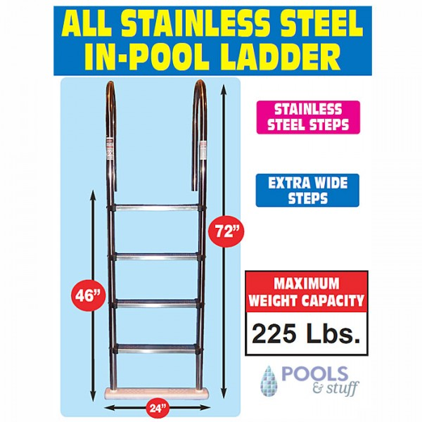 Stainless Steel PREMIUM - Dimensions