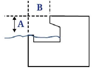 Partially Recessed Pool Edge Profile
