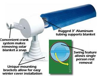 Solar Guard Reel